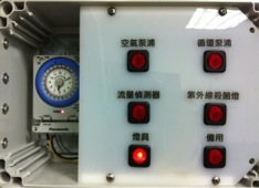IP65 Electronic Control Box